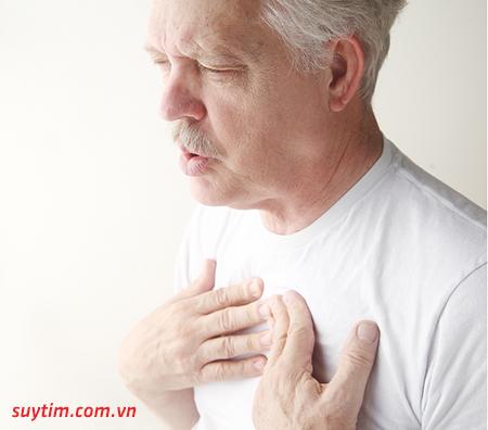 Khó thở là triêu chứng thường gặp của suy tim sung huyết