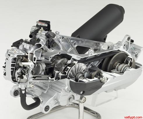 Động cơ nhiệt, động cơ đốt trong 4 kỳ, 2 kỳ chạy xăng và Diesel