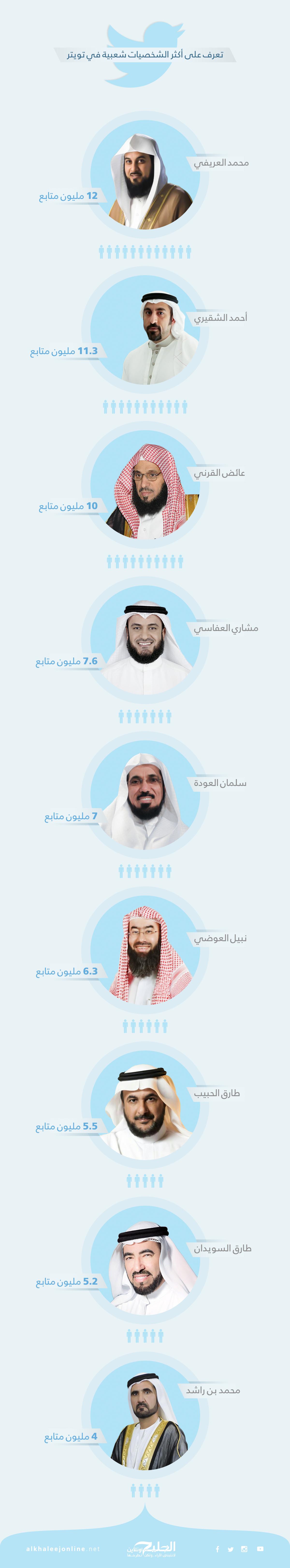 شخصيات-متابعين-تويتر (1)