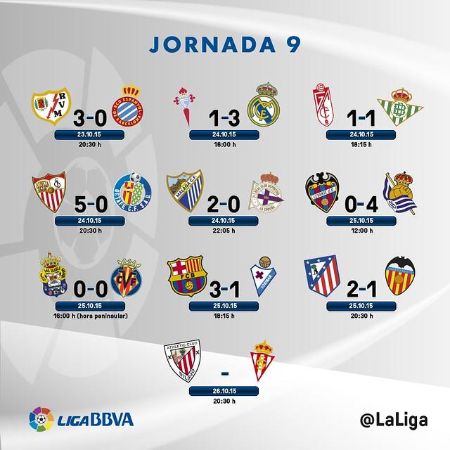 Liga BBVA (Jornada 9): Resultados