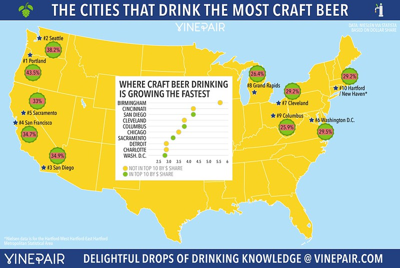 map-cities-drink-most-craft-beer