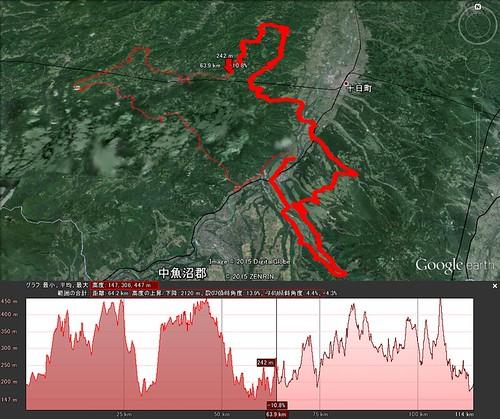 Tour de Tsumari 2015 (11.5)  孟地AS