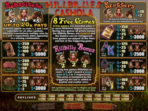 free Hillbillies Cashola slot paytable