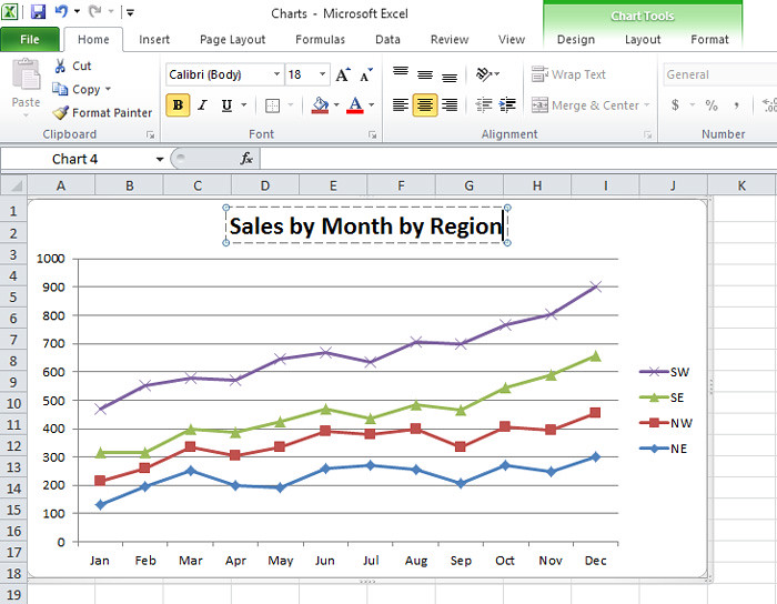 excel chart - add title 2