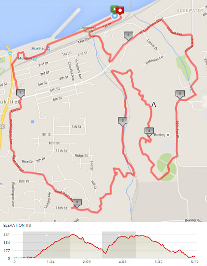"""Today""""s awesome walk, 6.72 miles in 2:21, 14,448 steps, 934ft gain"""