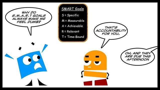 Mr SmartyPants