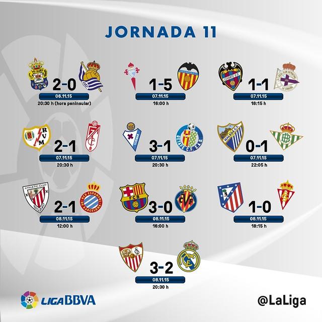 Liga BBVA (Jornada 11): Resultados