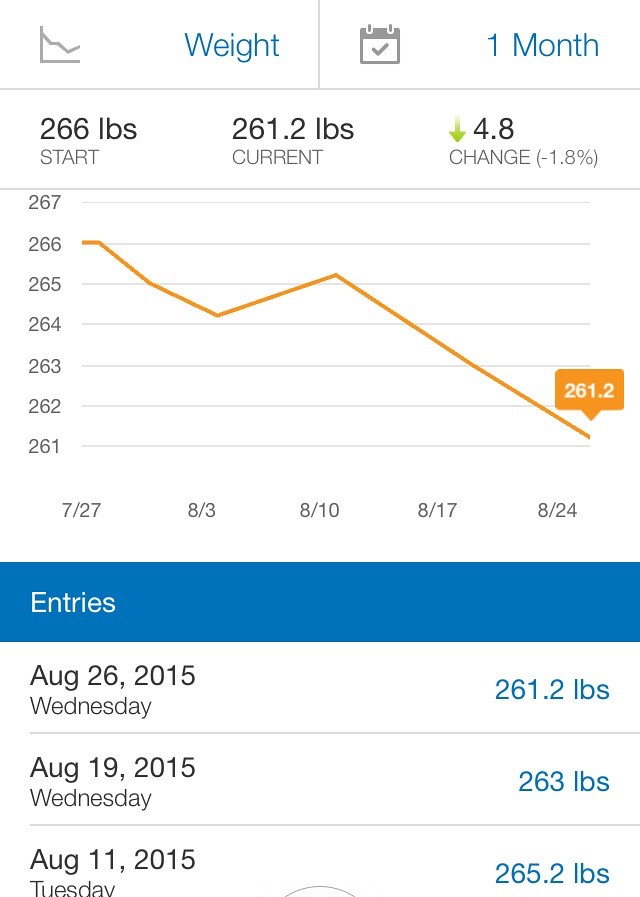 Weekly Weigh In #2: Baby Steps