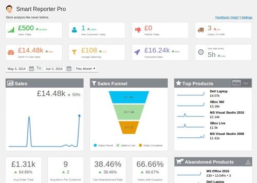 StoreApps WooCommerce Smart Reporter Pro v2.9.13