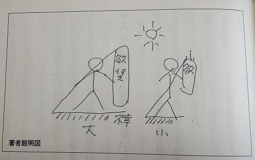 木村秋則、欲望の盾