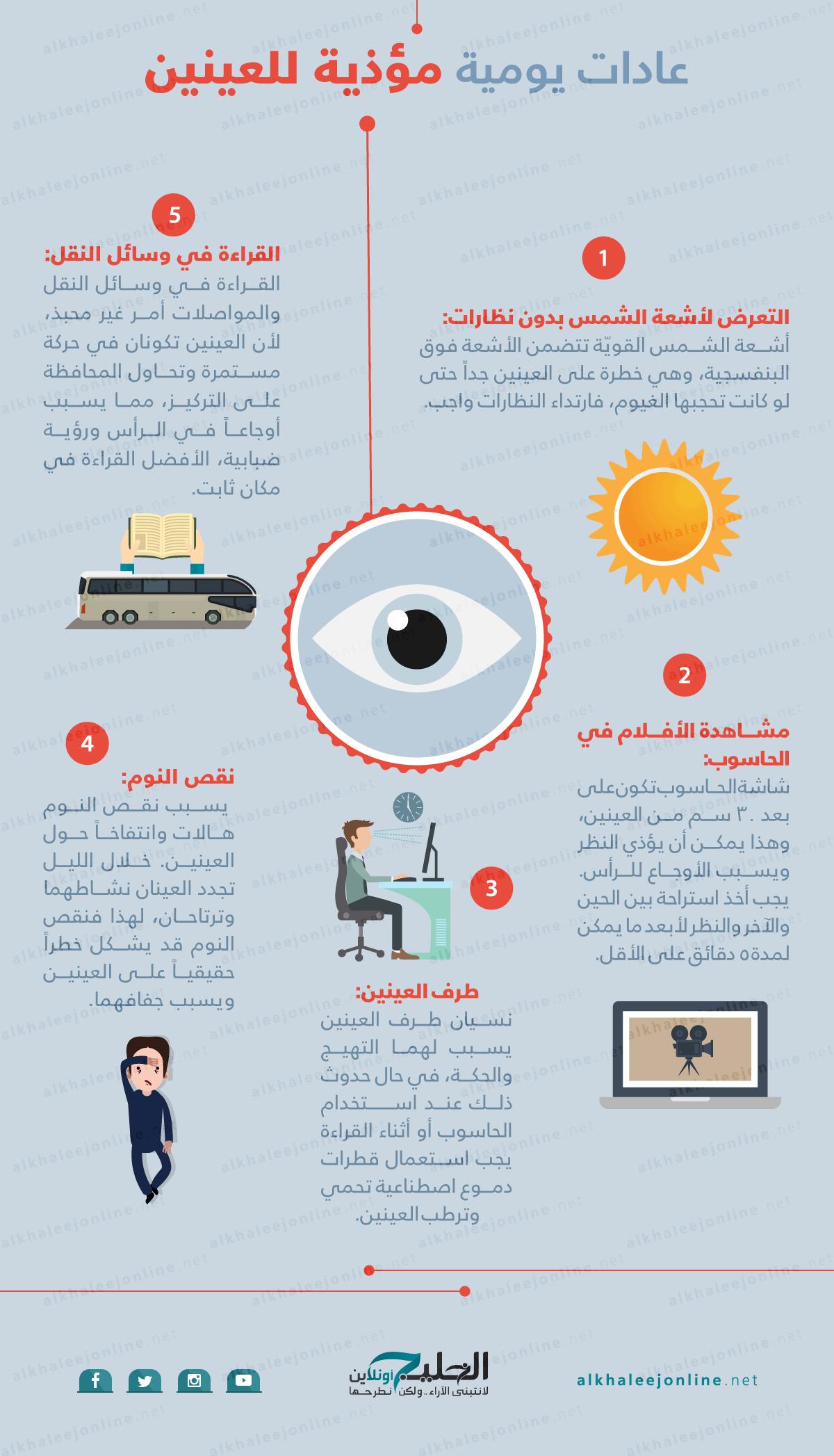protet eye