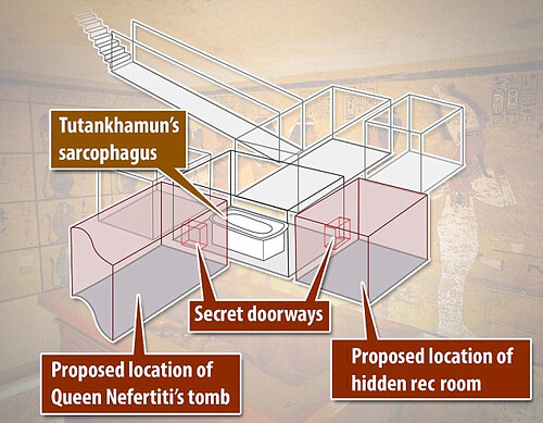 The Secret Chambers of King Tut's Tomb