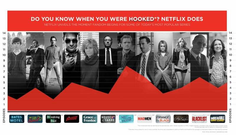 Netflix_US