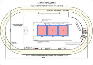 Схема Велодрома