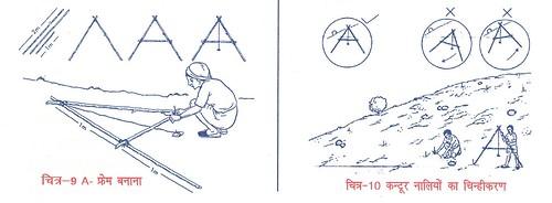 फ्रेम बनाना और कन्टूर नालियों का चिन्हीकरण