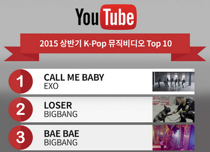 youtube-most-watched-kpop-mvs-2015