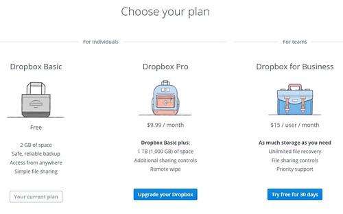ค่าบริการ Dropbox (ข้อมูล ณ วันที่ 8 กันยายน 2558)