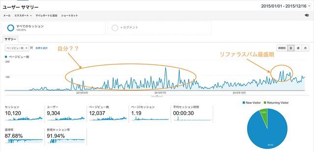 スクリーンショット 2015-12-17 0.34.44 のコピー