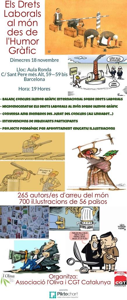Presentació Els Drets Laborals al món
