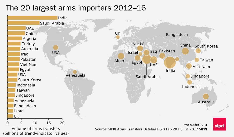 الجزائر ثالث مستورد للأسلحة والأنظمة الحربية الإيطالية عام  2013 - صفحة 4 32169289464_2c5c0d39e2_o