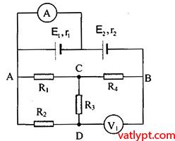 Bài tập định luật Ôm cho toàn mạch vật lý lớp 11