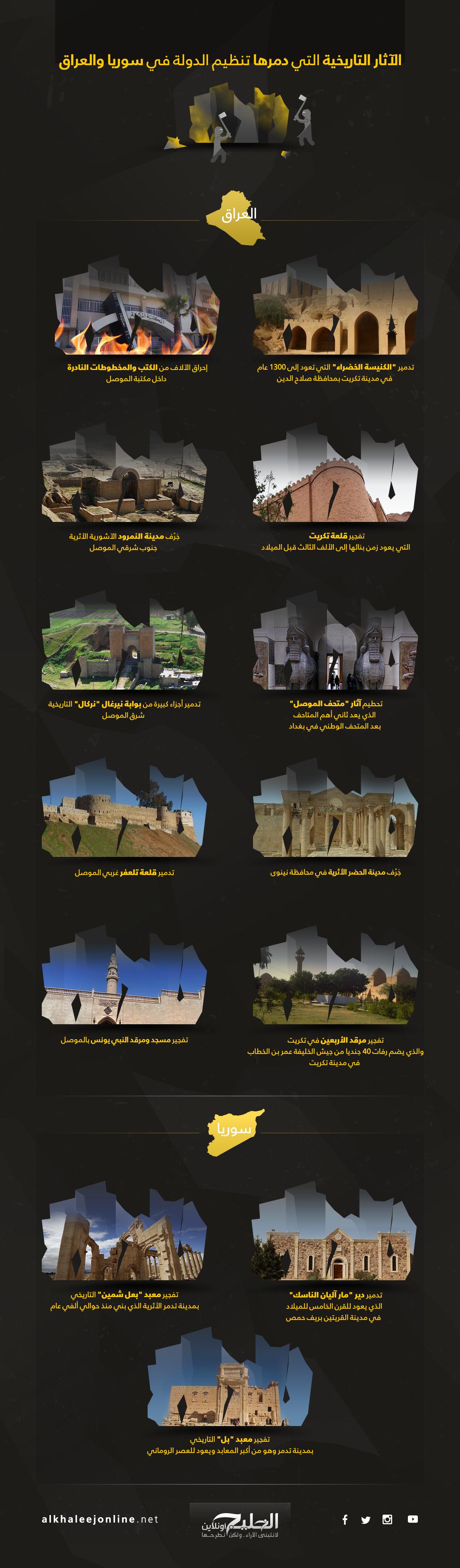 الاثار-التي-دمرها-داعش