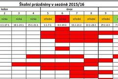 Kalendář školních prázdnin pro lyžaře 2015/16