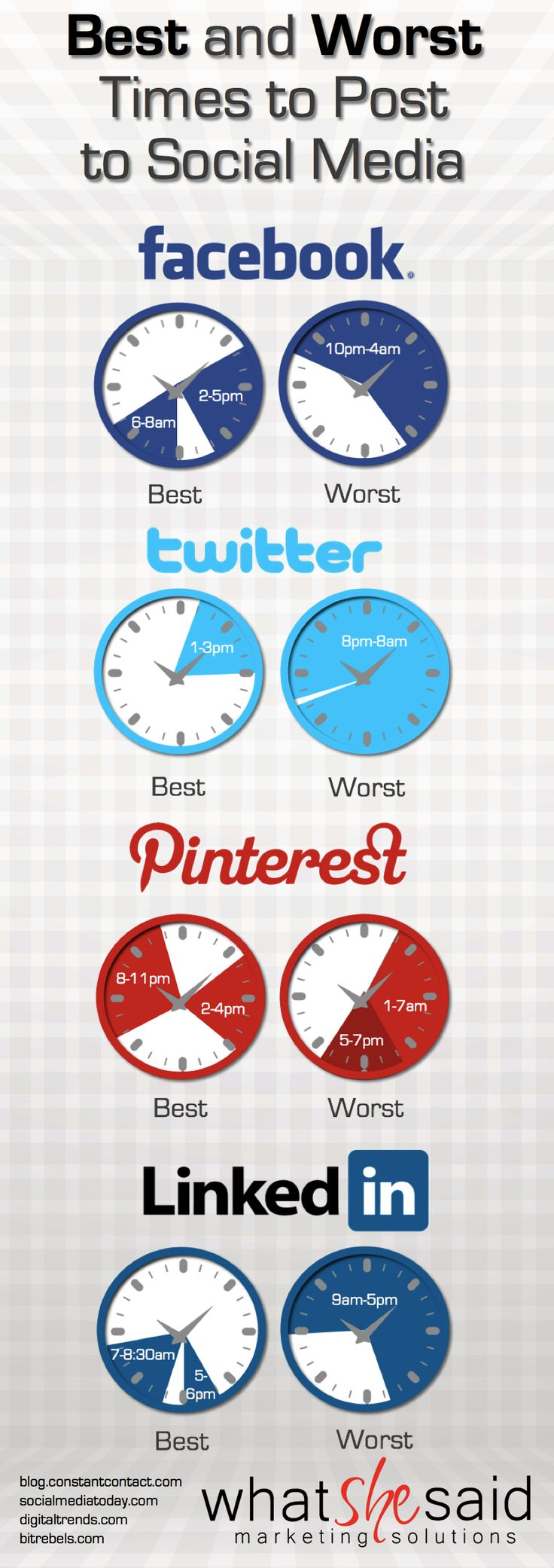 Waktu terbaik & tidak baik posting di sosial media