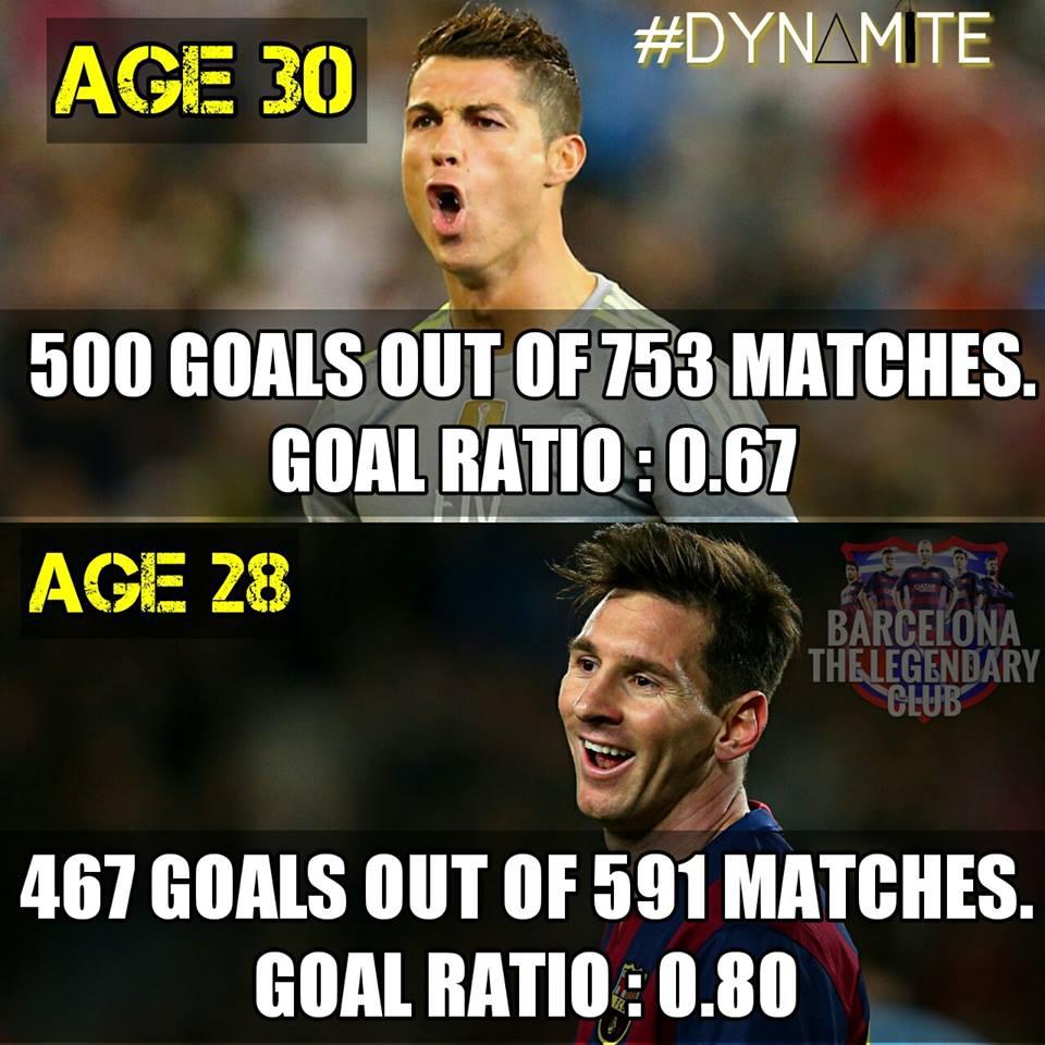 Foto Meme Messi Vs Ronaldo | Kolektor Lucu