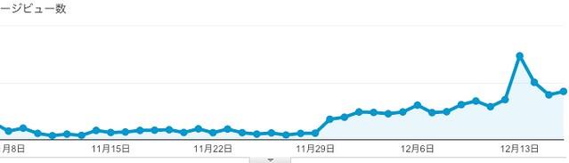 スクリーンショット 2015-12-17 13.33.12