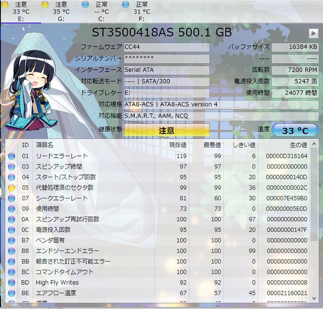 CD_info20151011