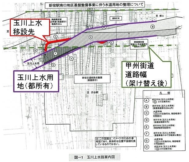 新宿駅南口地区基盤整備事業と玉川上水 (2)