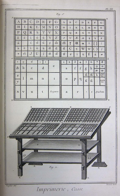 diderot printing type case