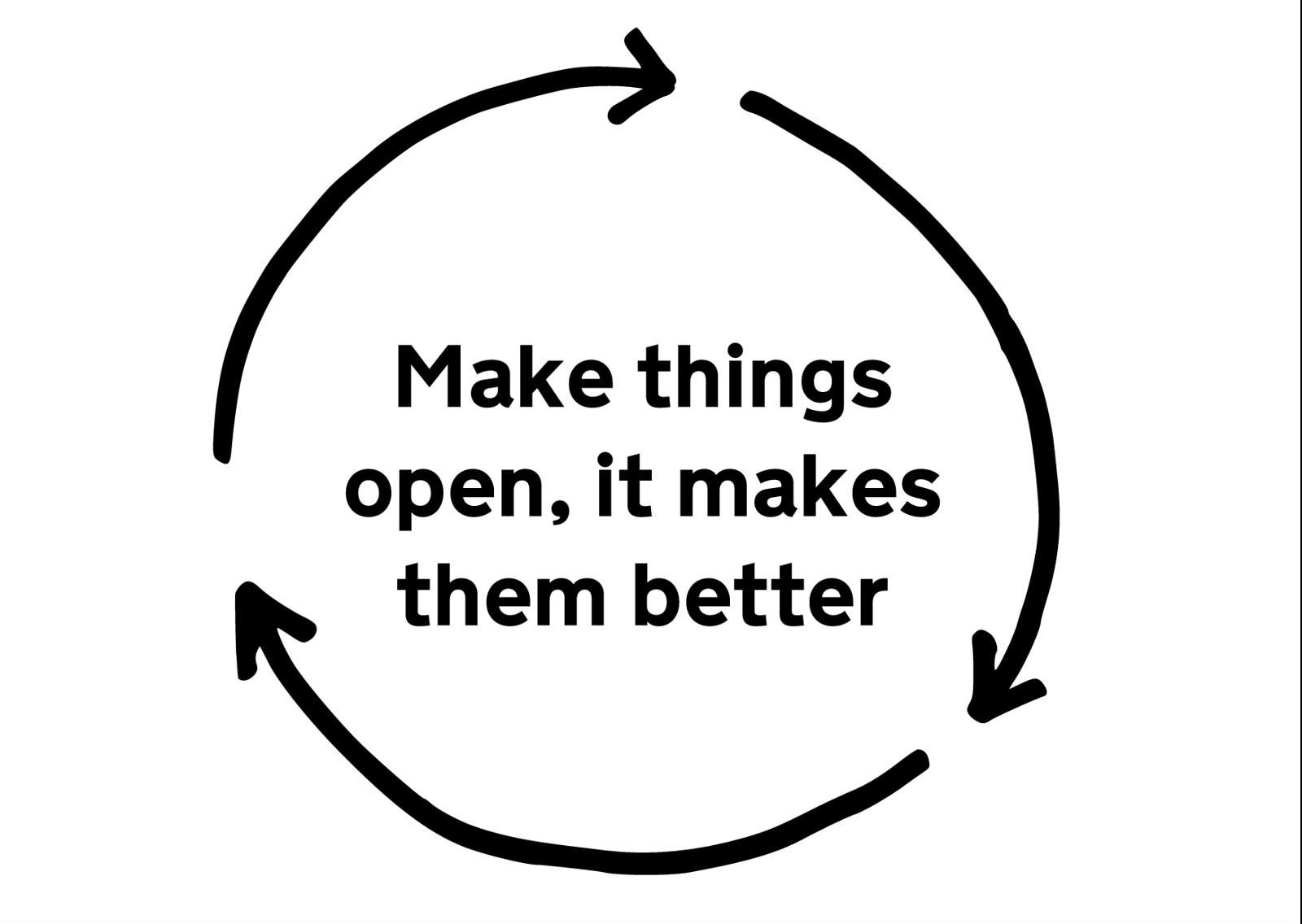 10-make-things-open-it-makes-them-better