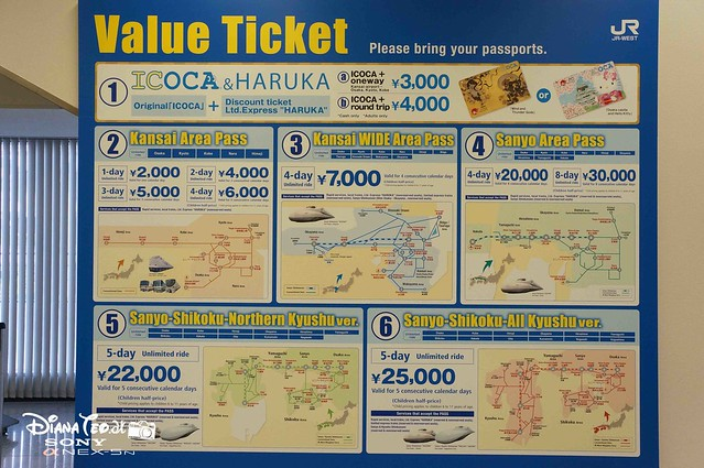 Kansai Passes & Tickets
