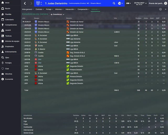 Football Manager: Sr. Darlaninho - UE Olot (Estadisticas))