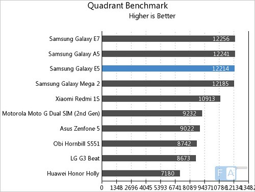 Smartphone nào tốt nhất trong tầm giá dưới 4tr5 - 98646