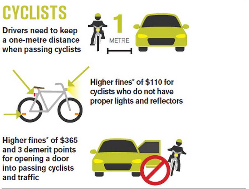 bill-31-cyclists