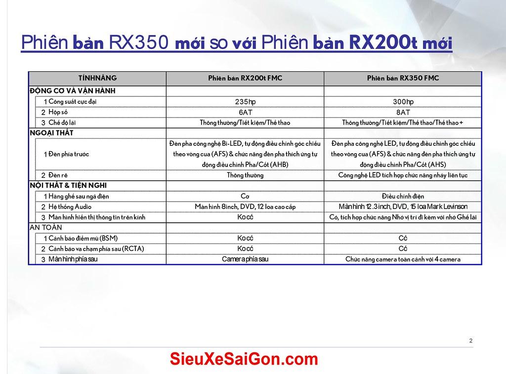 giá xe lexus rx350 2016 mau đen