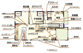 オプション図2F