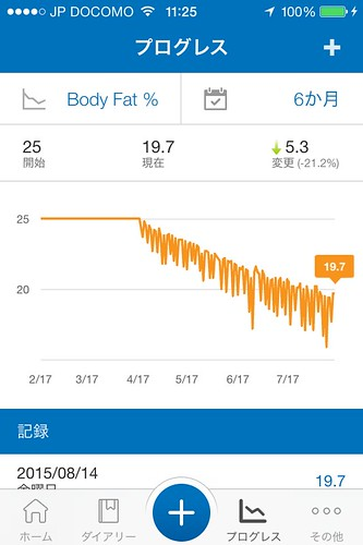 Diet4mon_f (4)