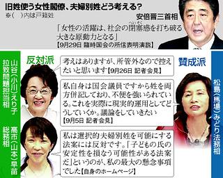 旧姓使う女性閣僚、夫婦別姓どう考える?