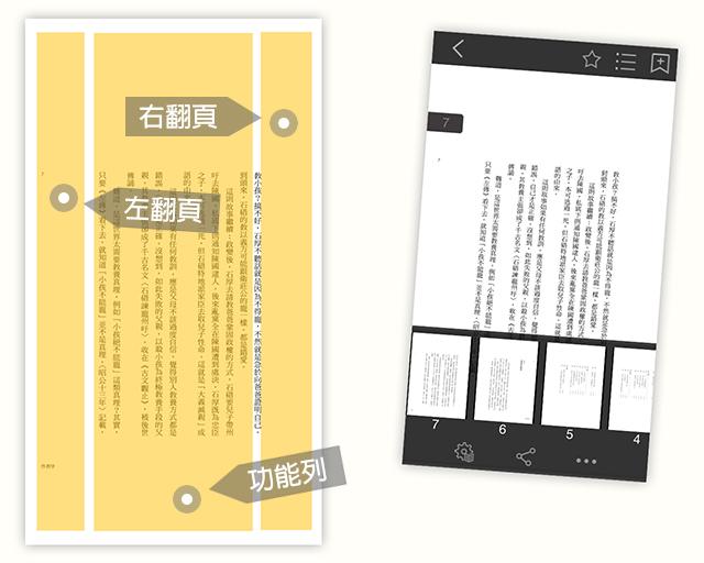 功能區塊說明@mybook樂讀館,花小錢就能暢快讀到飽!