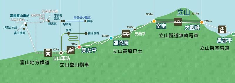 route-tw1