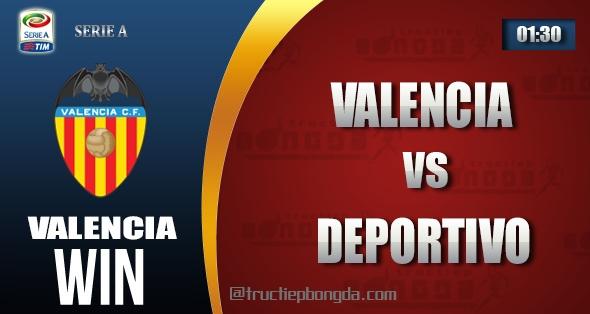 Valencia, Deportivo La Coruna, Thông tin lực lượng, Thống kê, Dự đoán, Đối đầu, Phong độ, Đội hình dự kiến, Tỉ lệ cá cược, Dự đoán tỉ số, Nhận định trận đấu, La Liga, La Liga 2015/2016, Vòng 2 La Liga 2015/2016, Deportivo