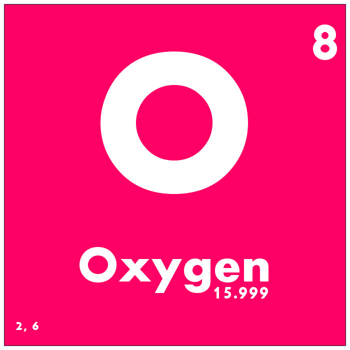 Periodic Table Periodic Table Oxygen Melting Point Periodic