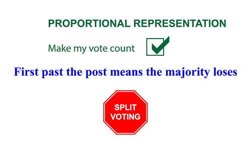 Proportional-Representation