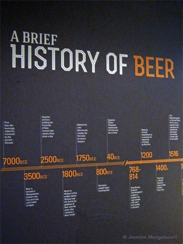 History of Beer Timeline