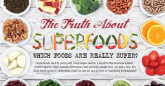 Stop Buying Into the Superfood Hype. The Stuff You…
