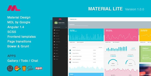 Themeforest Material Lite - MDL with AngularJS Admin Dashboard